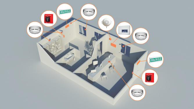 стоимость материалов для установки пожарной сигнализации